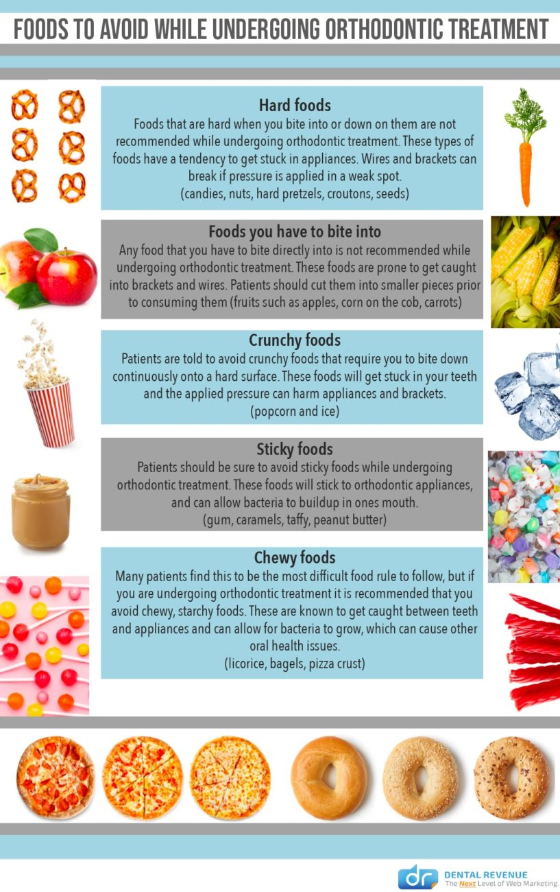 Foods to Avoid While Undergoing Orthodontic Treatment Infographic